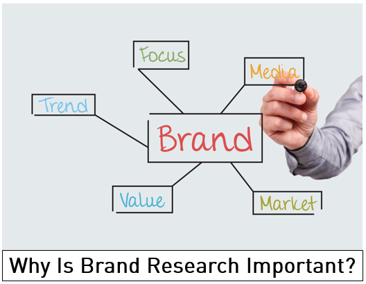 Why Is Brand Research Important?